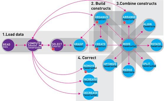 constructing-visual-representation-model-800