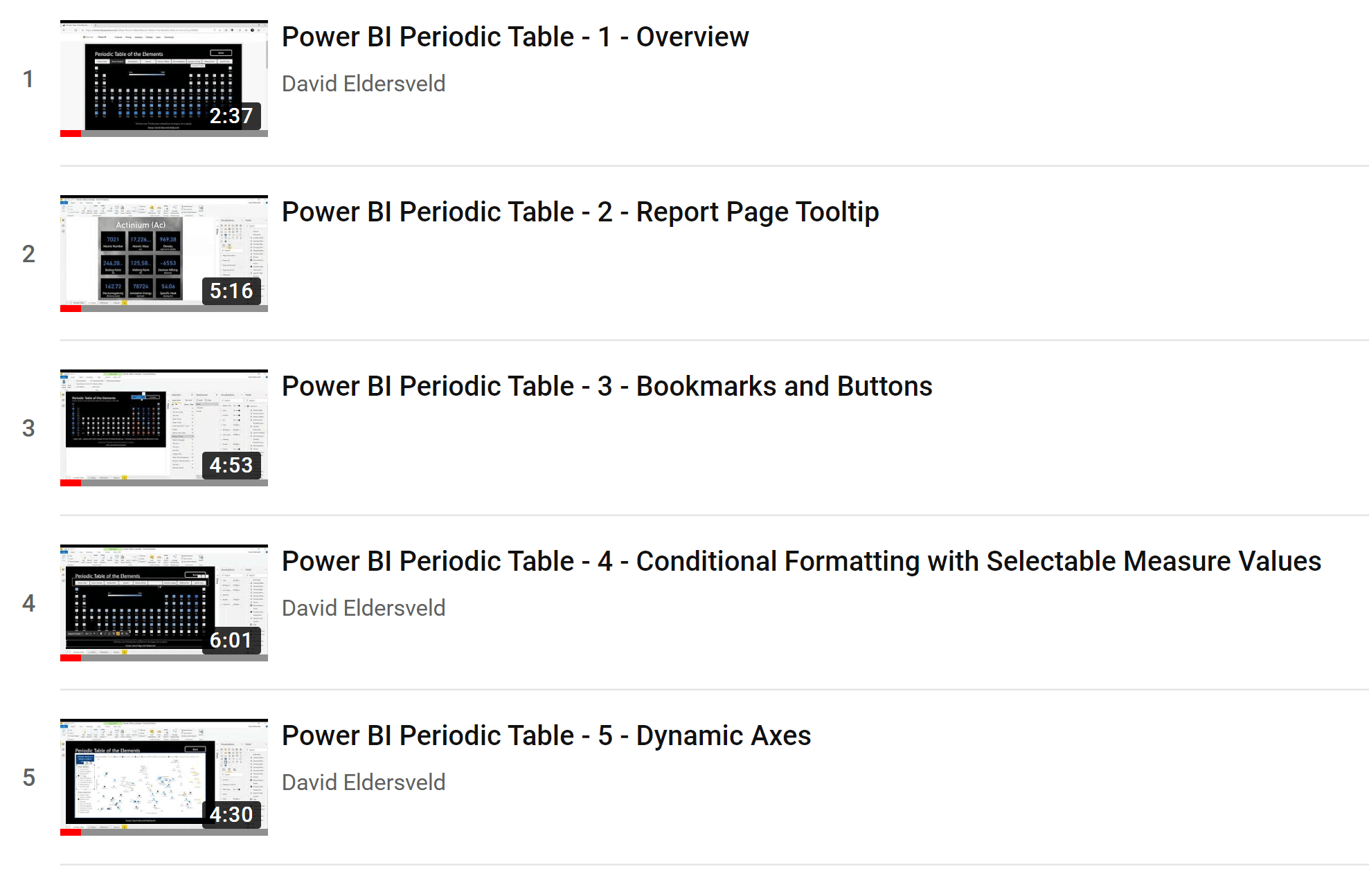 Videos For The Power Bi Periodic Table Of The Elements