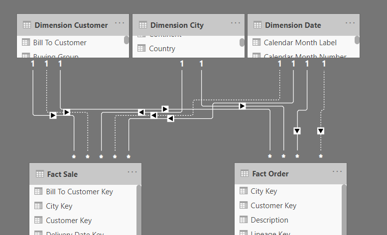 Four Core Differences Between the Tableau and Power BI Data Models