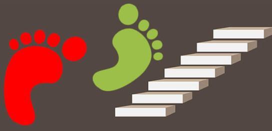 ブログをアクセスアップさせるのための2つのステップ