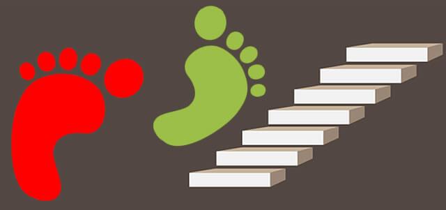 キーワード選定までの7つのステップ