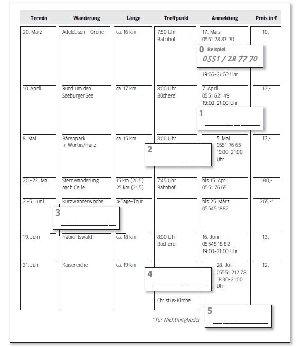 Học tiếng Đức miễn phí với DatTranDeutsch - Bài thi B2 phần nghe 1a