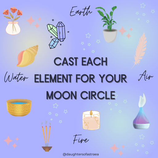 Case Each Element For Your Moon Circle in the middle.  Earth written in cursive on the top with an image of a house plant, and some crystals.  On the right is Air written in cursive with a picture of a pink weather and an oil diffuser.  On the bottom is fire written in cursive with a picture of a pink candle and incense.  On the left is water written in cursive with a picture of a sea shell, a vase with flowers, and a bowl of water.