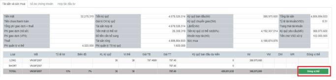 danh mục tài sản trên web SmartPro