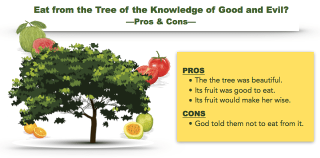 eat from tree pros cons