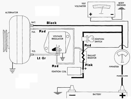 fleetwood motorhome wiring diagrams ignition