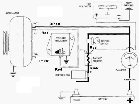 Mopar_Charge_Test?resize=450%2C339 1987 winnebago chieftain wiring diagram the best wiring diagram 2017  at honlapkeszites.co