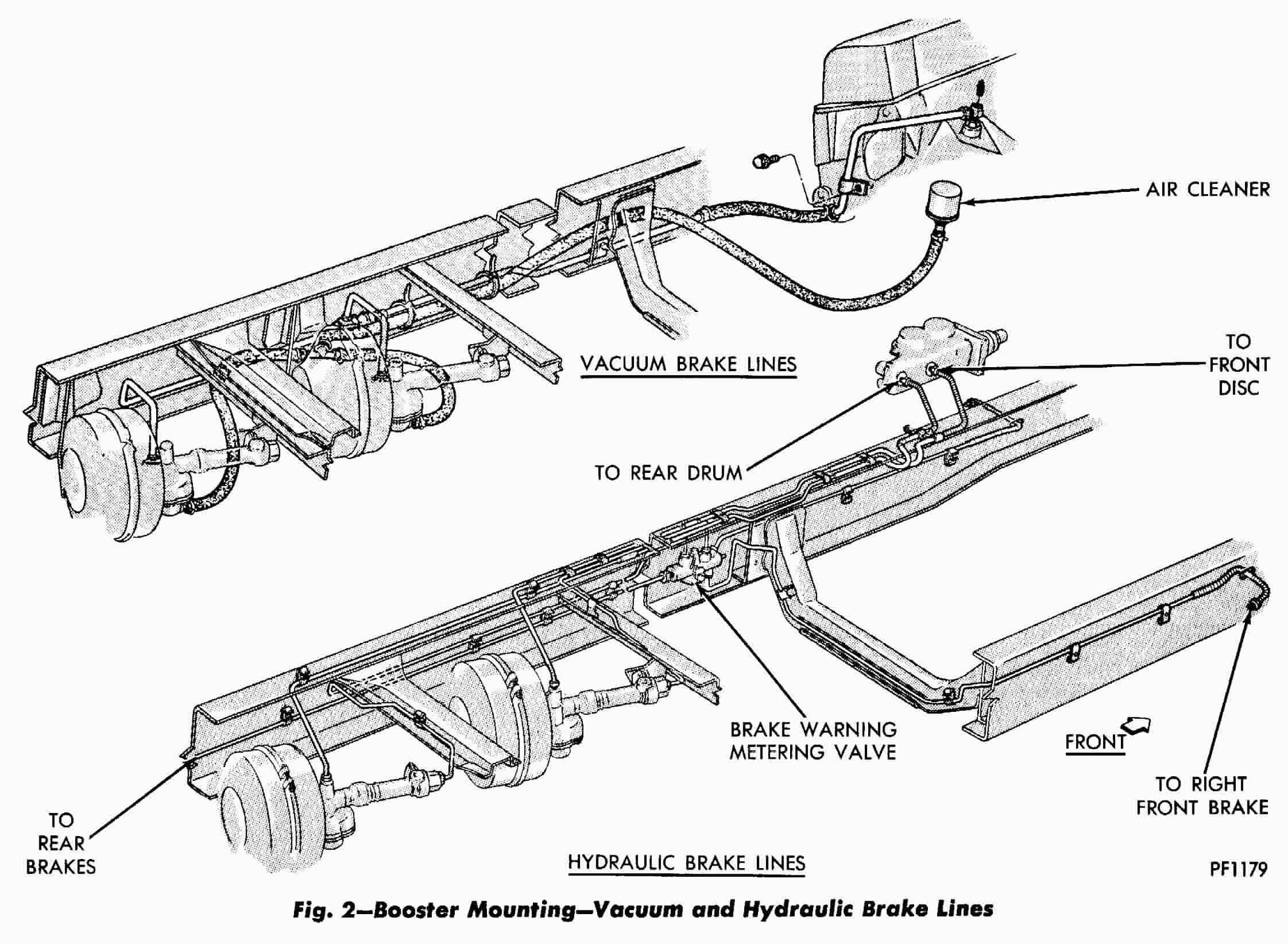 Chevy P30 Motorhome Wiring Diagram