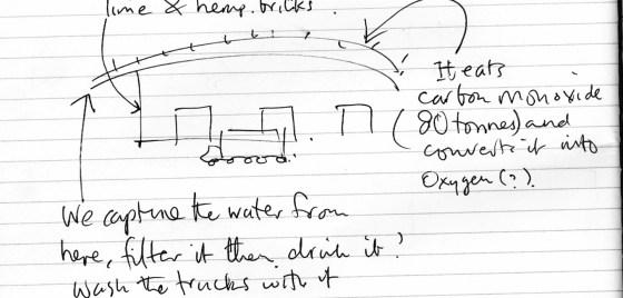 7. 'Lime & Hemp' Adnams,' Scribble.jpg