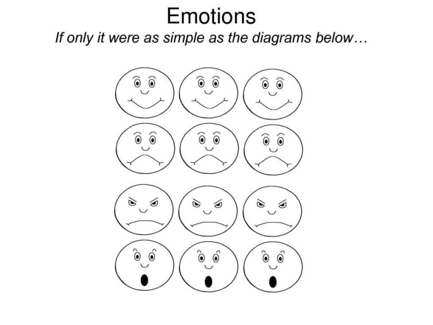 Emotions Coloring Pages Emotions Coloring Pages Wuming