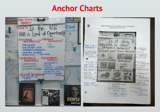 close-reading-ccss-anchor-charts