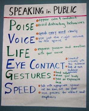 Speaking and Listening poster