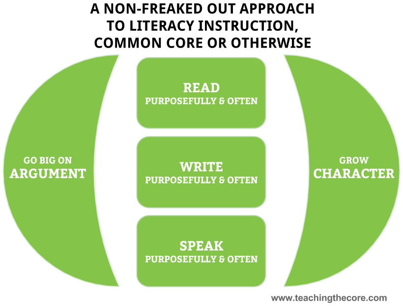 Non-Freaked-Out-Literacy-Framework