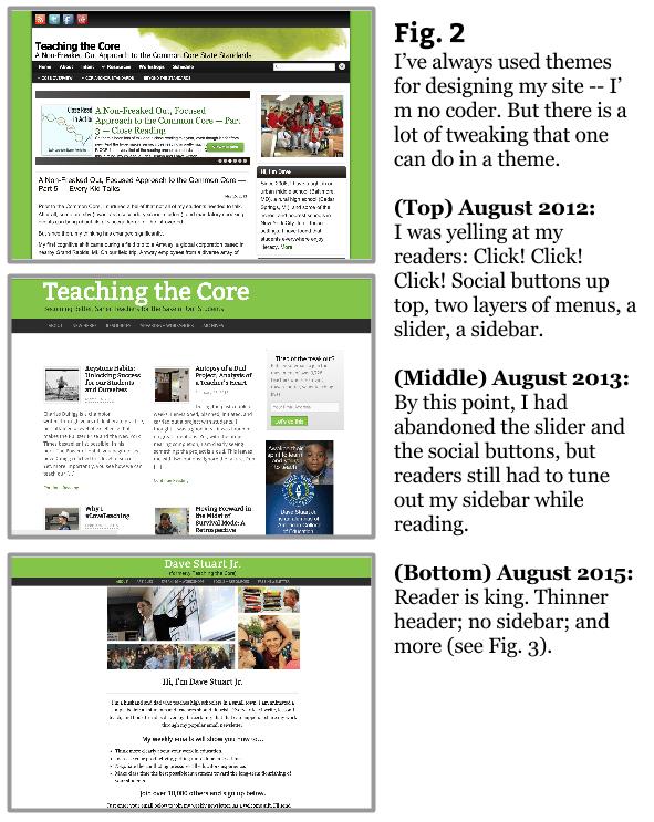Figure 2 - Blog Design Teaching the Core versions