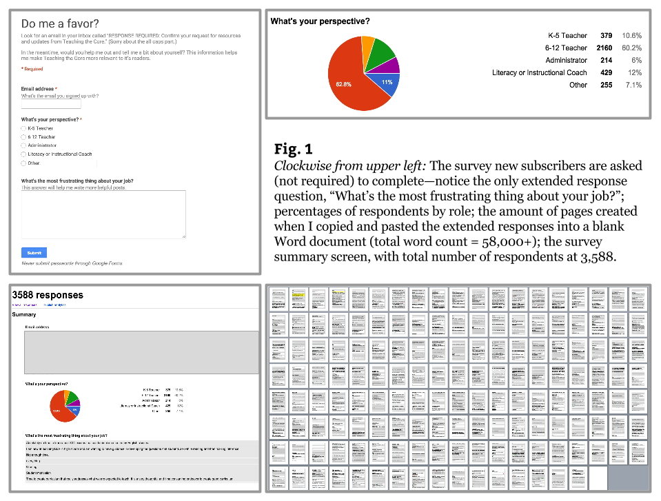 Post Image- Reader Survey