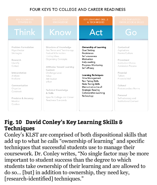 Fig 10 - Conley Learning Skills and Techniques (1)