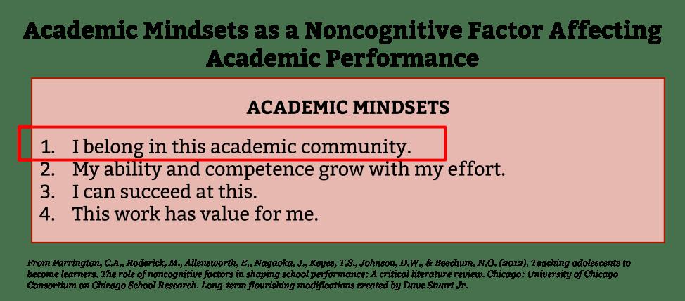 noncognitive-framework-mindsets-focus-belonging
