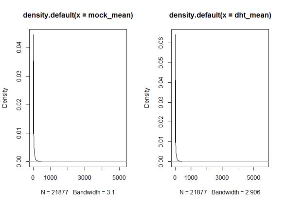 density_mean