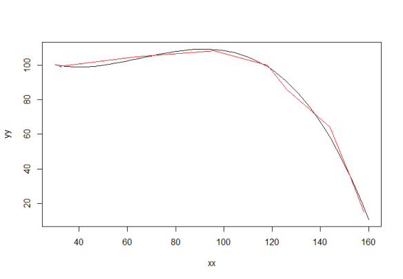 third_order_polynomial