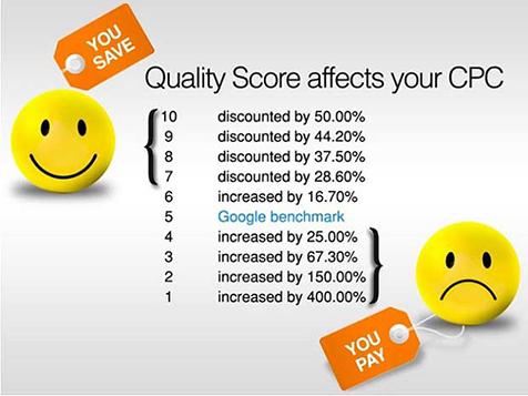 kim-quality-score
