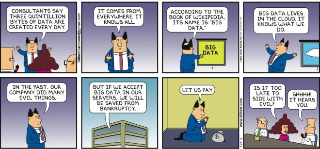 bigdata-knows-everything
