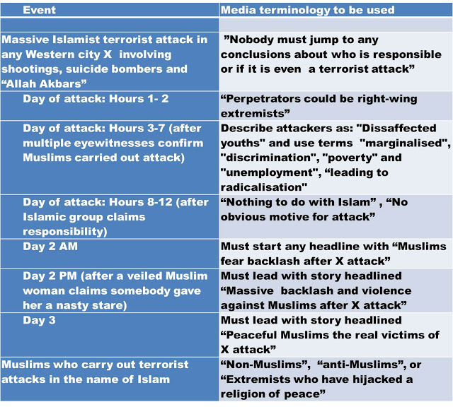edgar davidson islamophobia