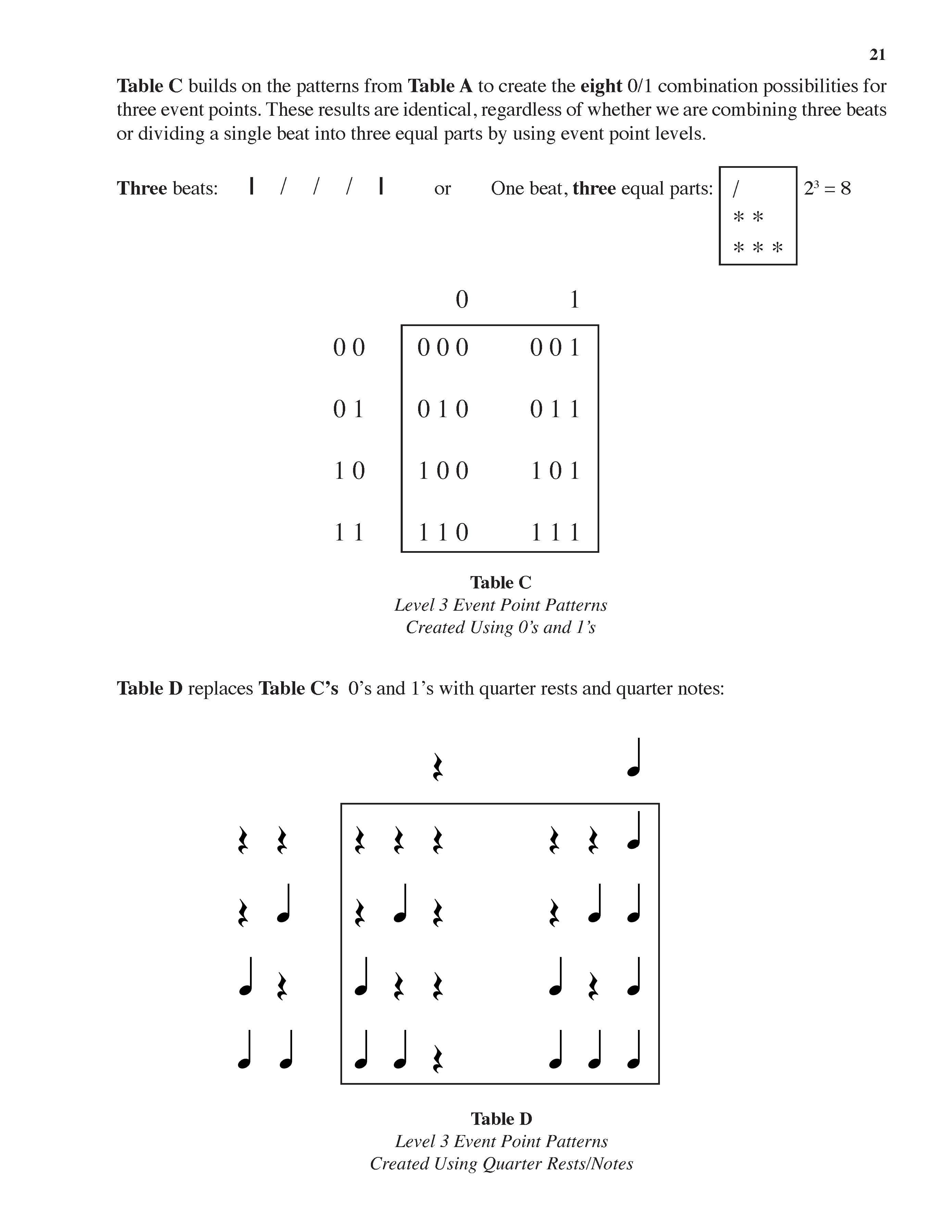 The Elements Of Rhythm Vol I The Essence Of Rhythm
