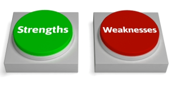 Should You Ignore your Weaknesses and Leverage Your Strengths?