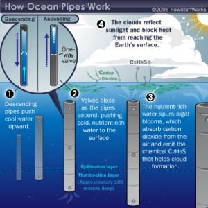 ocean-pipes-1