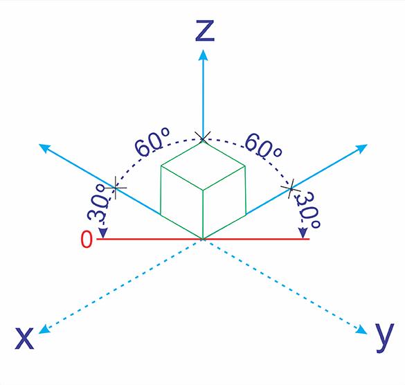 Eixo Isométrico Cubo ponto Zero