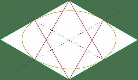 Quadrado Isométrico arcos maiores