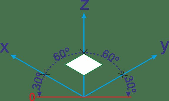 Retângulo Isométrico Z