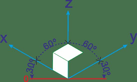 Retângulo Isométrico X