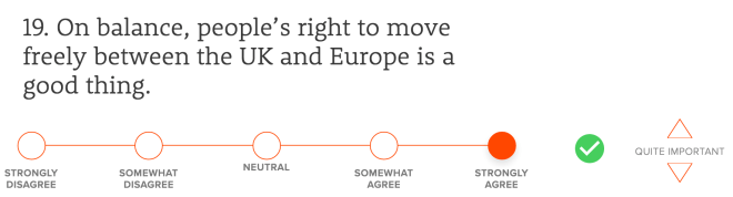 On balance, people's right to move freely between the UK and Europe is a good thing.