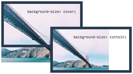 background-size: cover and contain