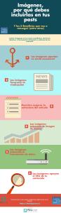 incluir imágenes blog post infografía