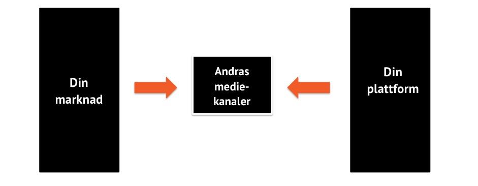 mediekanaler