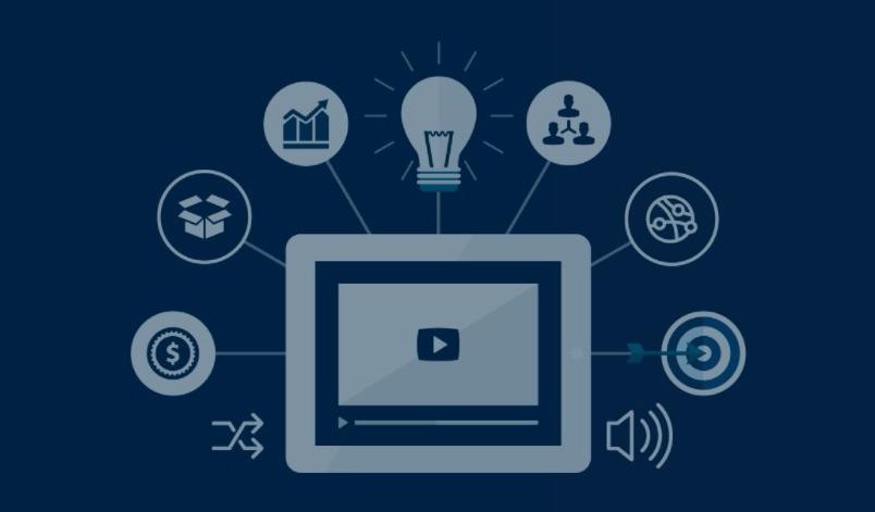 marknadsföring av video