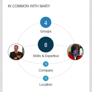 In Common with Mary 12-16-12