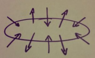 network Diffuse focus