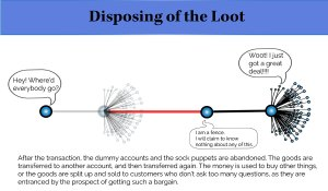 infographic - after backstab is done the scammer melts away