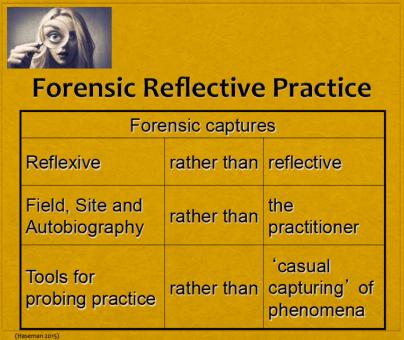 forensic-reflective-practice_haseman