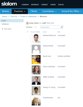 people pictures in sharepoint