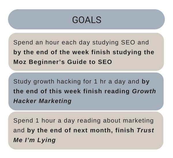 goal list process