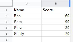 Google Sheets: Set Conditional Formatting Based on a