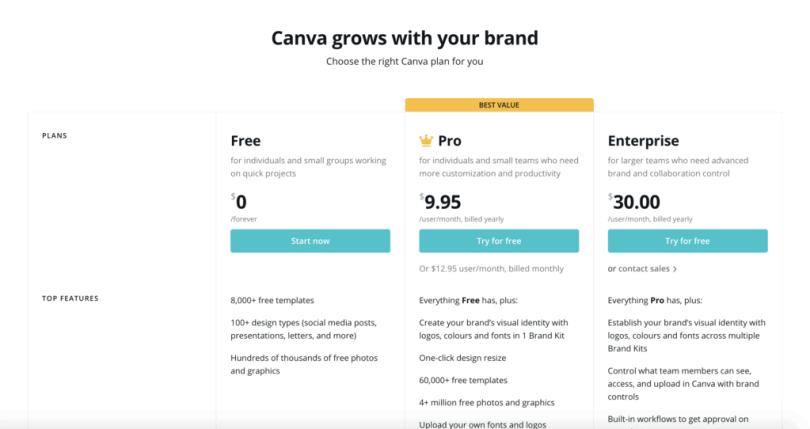 Canva pricing plans