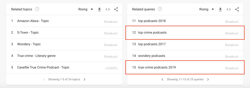Google trends interface
