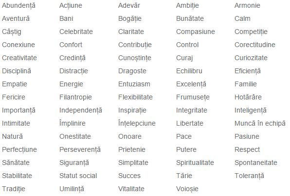 lista-valori