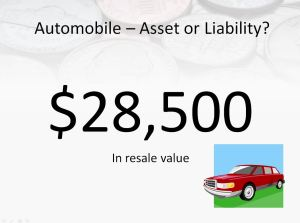 Asset or Liability?