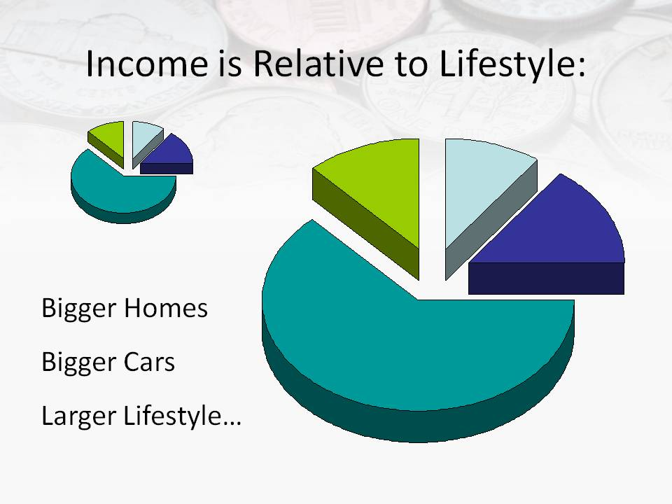 Income Lifestyle